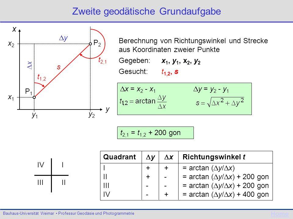 Bauhaus-Universität Weimar Professur Geodäsie und Photogrammetrie Home Beispiel zur zweiten geodätischen Grundaufgabe t 1,2 x y y1y1 x2x2 x1x1 y2y2 y x s Berechnung von Richtungswinkel und Strecke aus Koordinaten zweier Punkte Gegeben:x 1 = 18.783,61 m y 1 = 27.617,34 m x 2 = 18.748,93 m y 2 = 27.581,23 m Gesucht:t 1,2, s P2P2 P1P1 1.