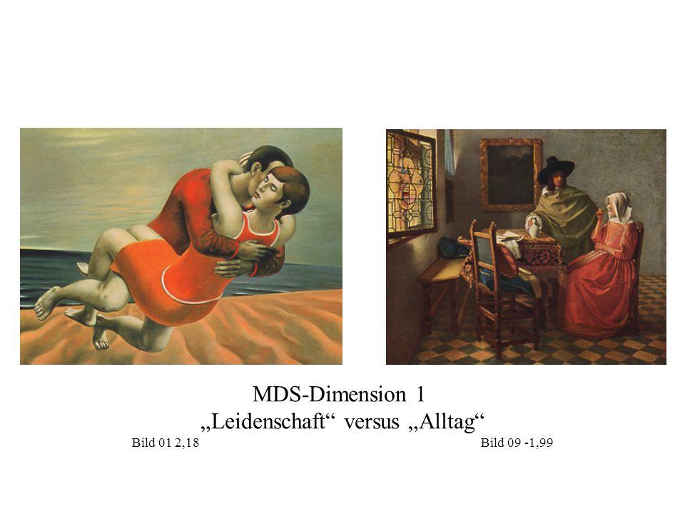 MDS-Dimension 1 Leidenschaft versus Alltag Bild 01 2,18 Bild 09 -1,99