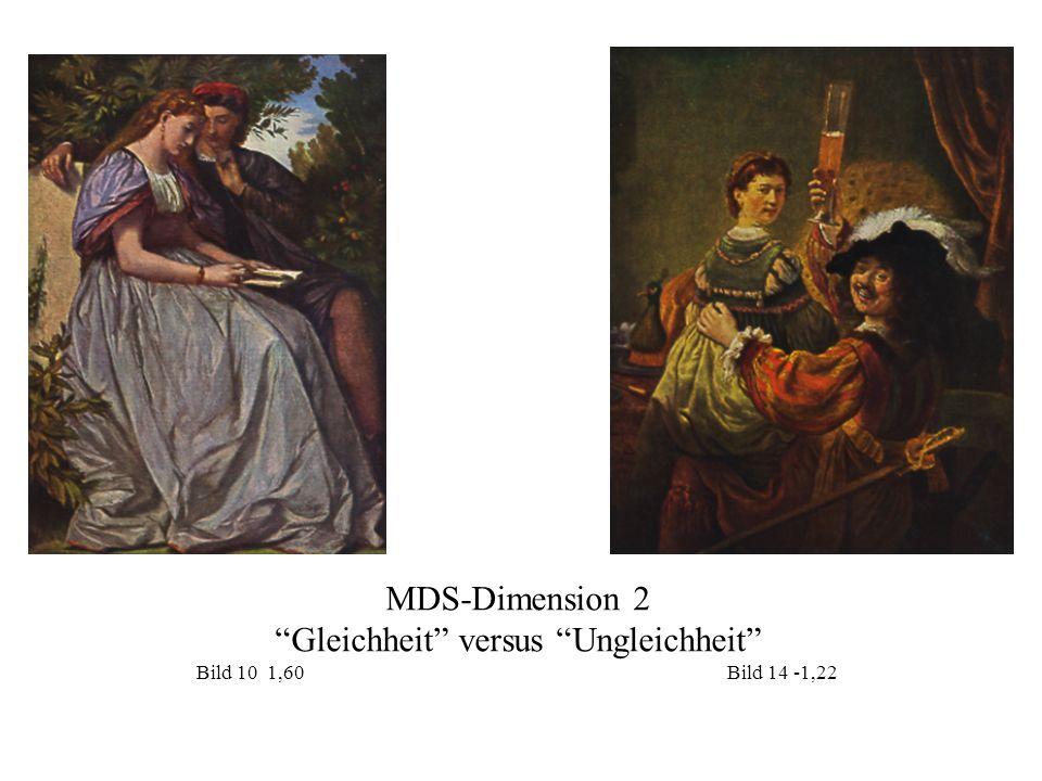 MDS-Dimension 2 Gleichheit versus Ungleichheit Bild 10 1,60 Bild 14 -1,22