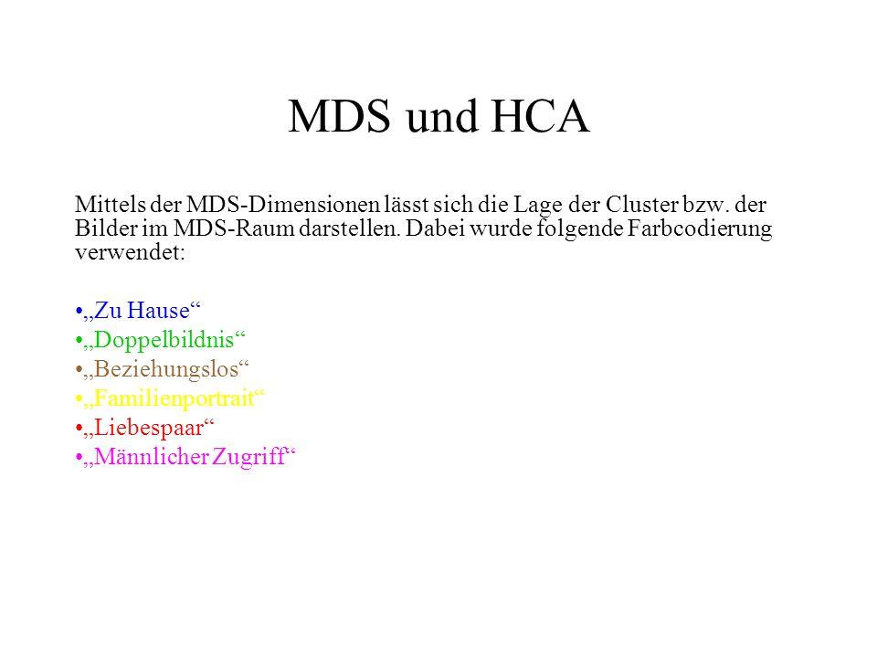 MDS und HCA Mittels der MDS-Dimensionen lässt sich die Lage der Cluster bzw.