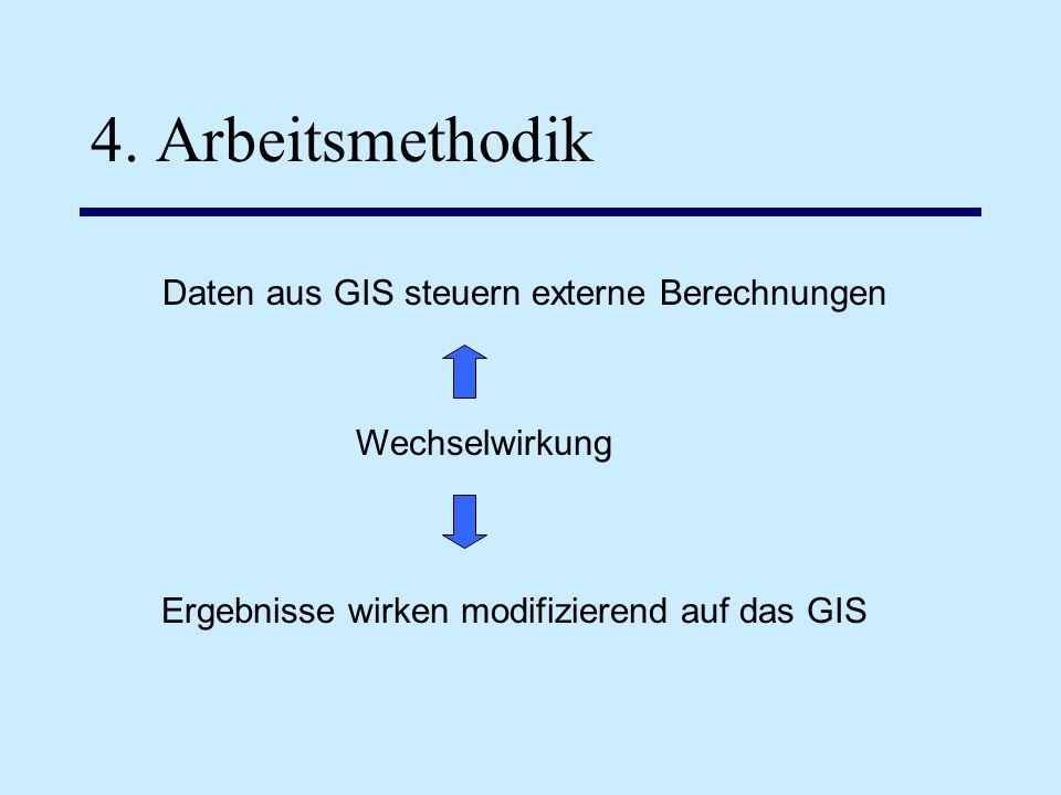 4. Arbeitsmethodik Daten aus GIS steuern externe Berechnungen Ergebnisse wirken modifizierend auf das GIS Wechselwirkung