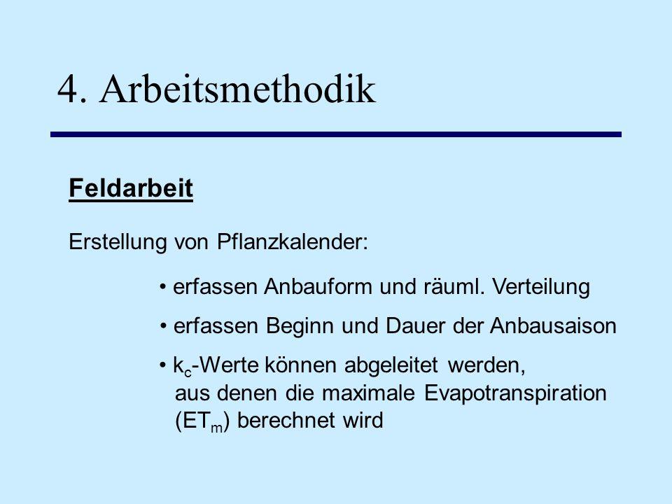 4. Arbeitsmethodik Feldarbeit Erstellung von Pflanzkalender: erfassen Anbauform und räuml. Verteilung aus denen die maximale Evapotranspiration (ET m