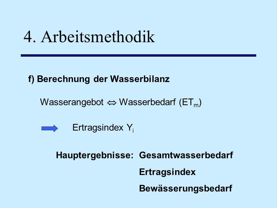 4. Arbeitsmethodik f) Berechnung der Wasserbilanz Wasserangebot Wasserbedarf (ET m ) Ertragsindex Y i Hauptergebnisse: Gesamtwasserbedarf Ertragsindex
