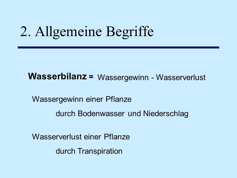 2. Allgemeine Begriffe Wasserbilanz = Wassergewinn einer Pflanze durch Bodenwasser und Niederschlag Wasserverlust einer Pflanze durch Transpiration Wa