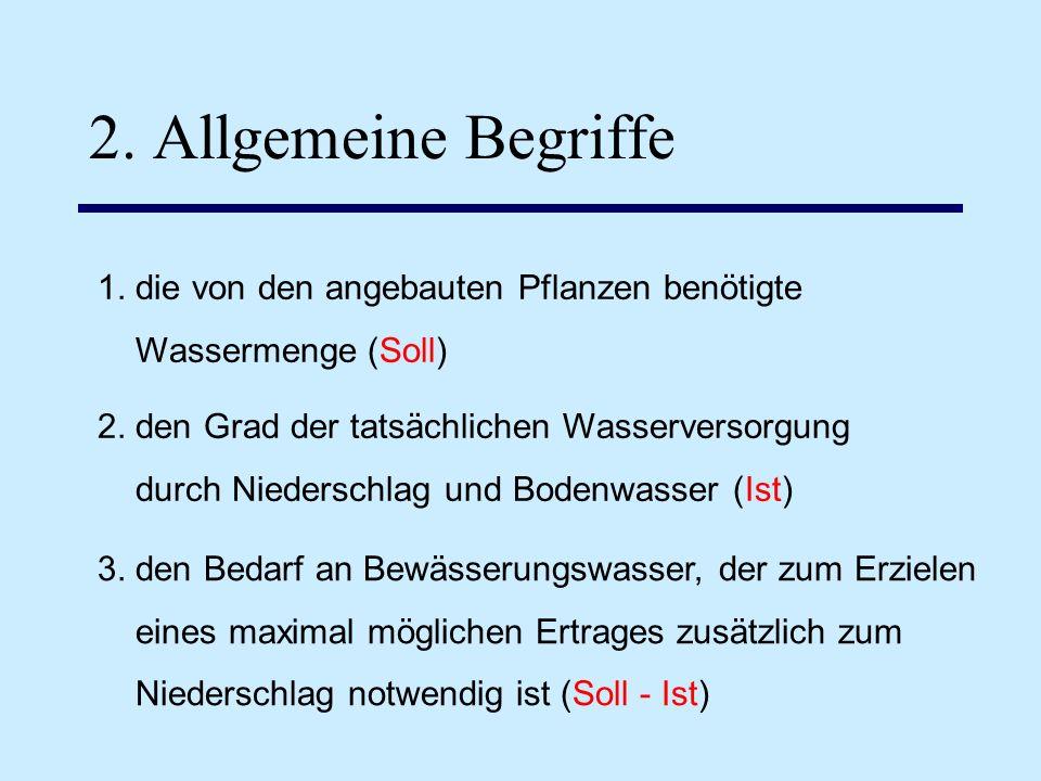 2. Allgemeine Begriffe 1. die von den angebauten Pflanzen benötigte Wassermenge (Soll) 2. den Grad der tatsächlichen Wasserversorgung durch Niederschl
