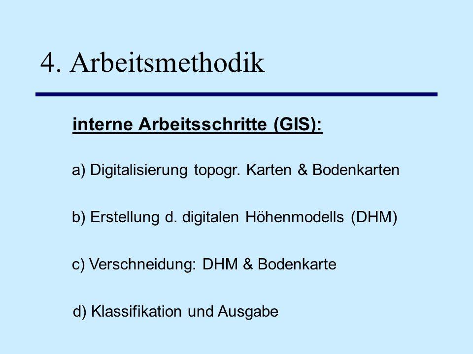 4. Arbeitsmethodik interne Arbeitsschritte (GIS): a) Digitalisierung topogr. Karten & Bodenkarten b) Erstellung d. digitalen Höhenmodells (DHM) c) Ver
