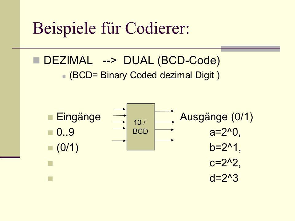 gleichwertige Logigbausteine AND aus NAND & & ABZQ 00 01 10 11 A B Z Q