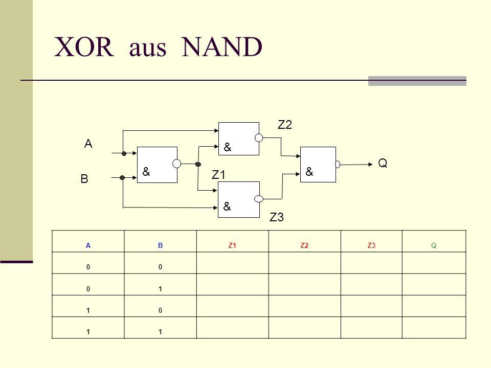 Kombinatorische Digitalschaltungen = Schaltnetze de Morgansches Gesetz: jede Logigschaltung lässt sich aus einer Bausteinart realisieren.