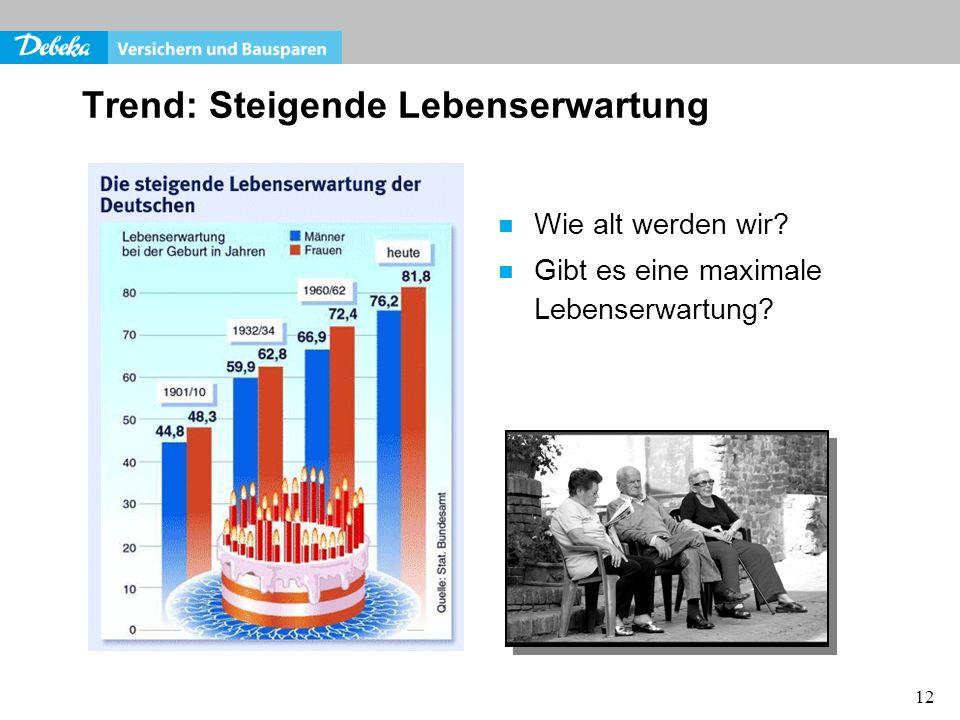 12 Trend: Steigende Lebenserwartung Wie alt werden wir? Gibt es eine maximale Lebenserwartung?