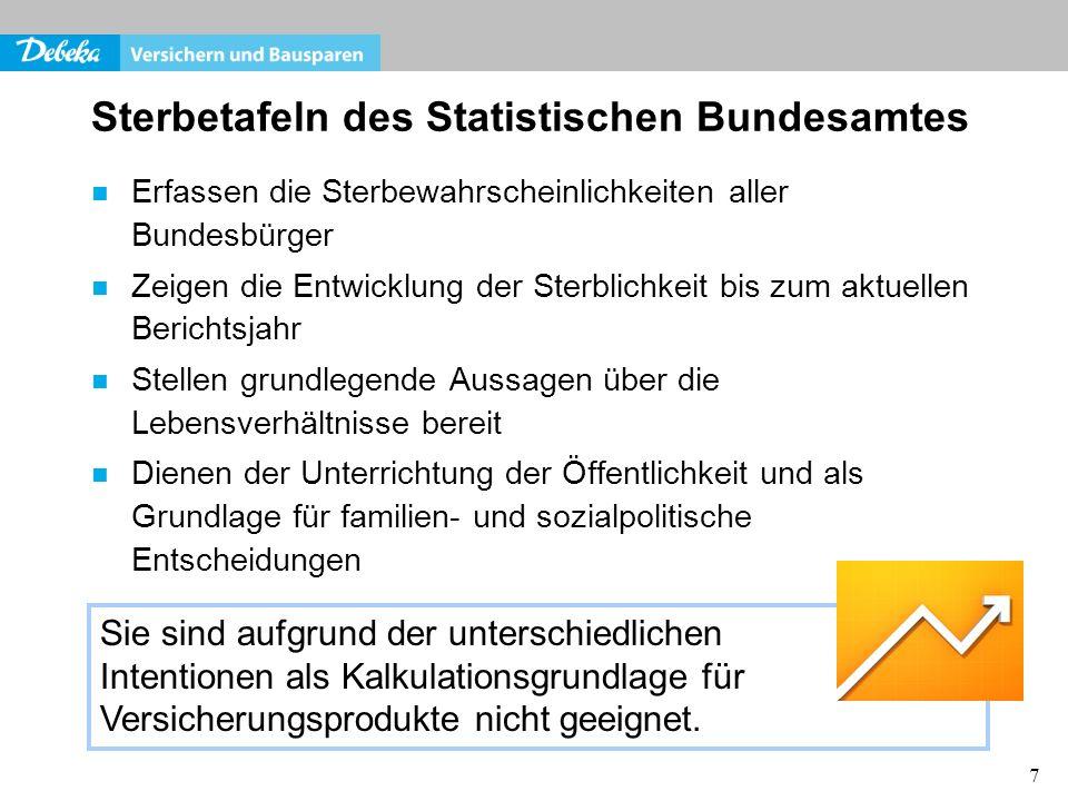 7 Sterbetafeln des Statistischen Bundesamtes Erfassen die Sterbewahrscheinlichkeiten aller Bundesbürger Zeigen die Entwicklung der Sterblichkeit bis z