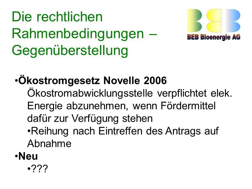 Ökostromgesetz Novelle 2006 Ökostromabwicklungsstelle verpflichtet elek.