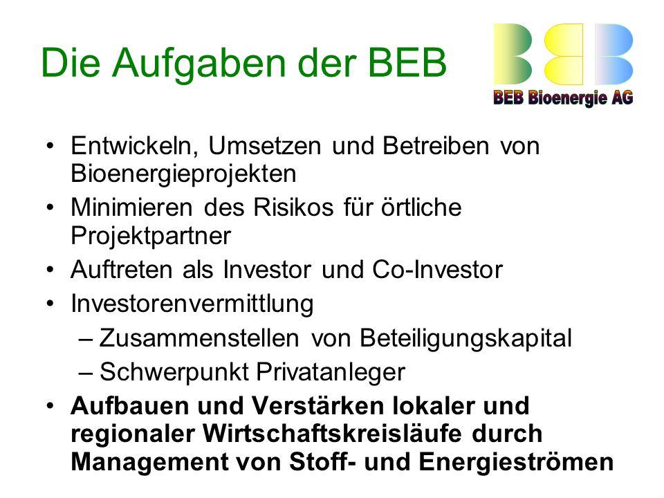 Die Aufgaben der BEB Entwickeln, Umsetzen und Betreiben von Bioenergieprojekten Minimieren des Risikos für örtliche Projektpartner Auftreten als Investor und Co-Investor Investorenvermittlung –Zusammenstellen von Beteiligungskapital –Schwerpunkt Privatanleger Aufbauen und Verstärken lokaler und regionaler Wirtschaftskreisläufe durch Management von Stoff- und Energieströmen