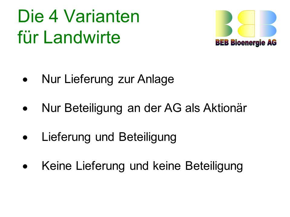 Die 4 Varianten für Landwirte Nur Lieferung zur Anlage Nur Beteiligung an der AG als Aktionär Lieferung und Beteiligung Keine Lieferung und keine Beteiligung