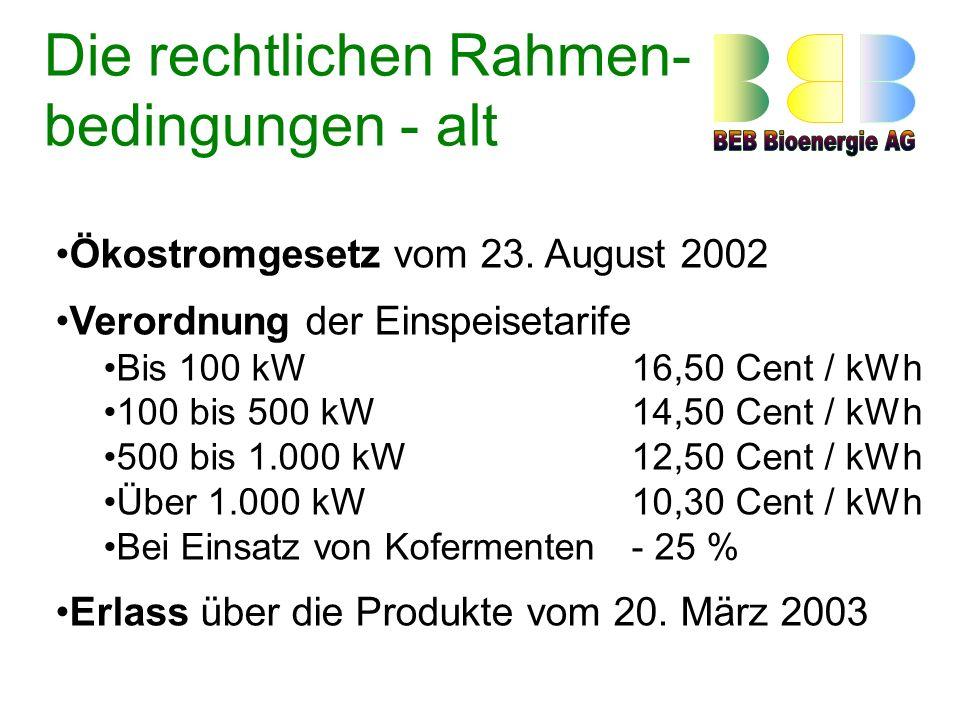 Die rechtlichen Rahmen- bedingungen - alt Ökostromgesetz vom 23.