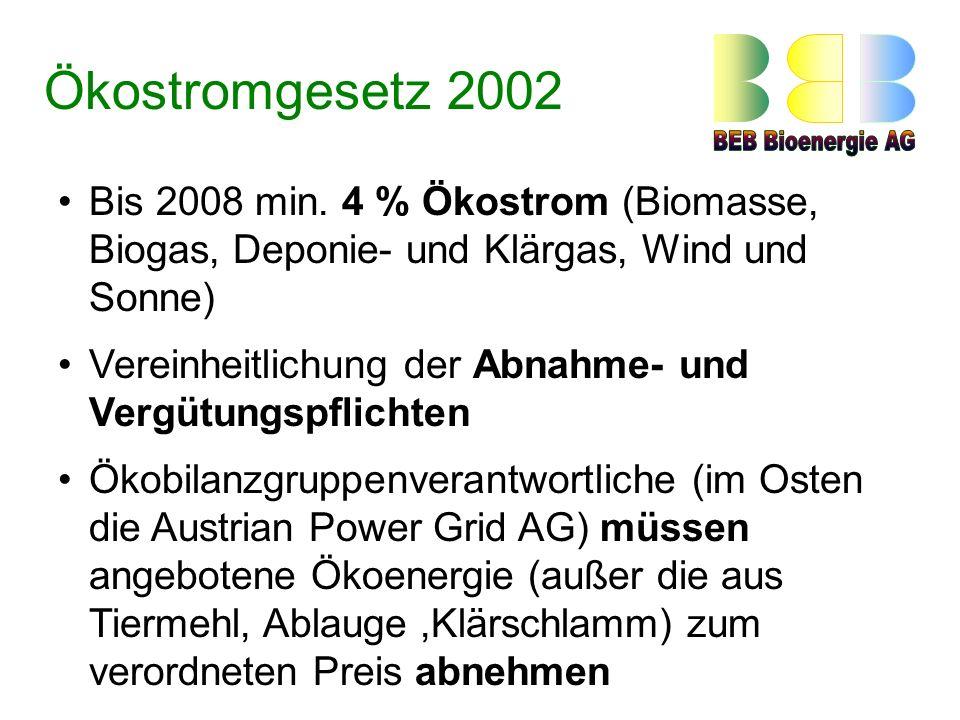 Ökostromgesetz 2002 Mehraufwendungen werden durch einheitlichen Zuschlag zu den Netzgebühren auf alle Endverbraucher verteilt Die Länder vergeben zur Förderung neuer Ökostromtechnologien Fördermittel: für eine Biogasanlage bis zu 200.000.-