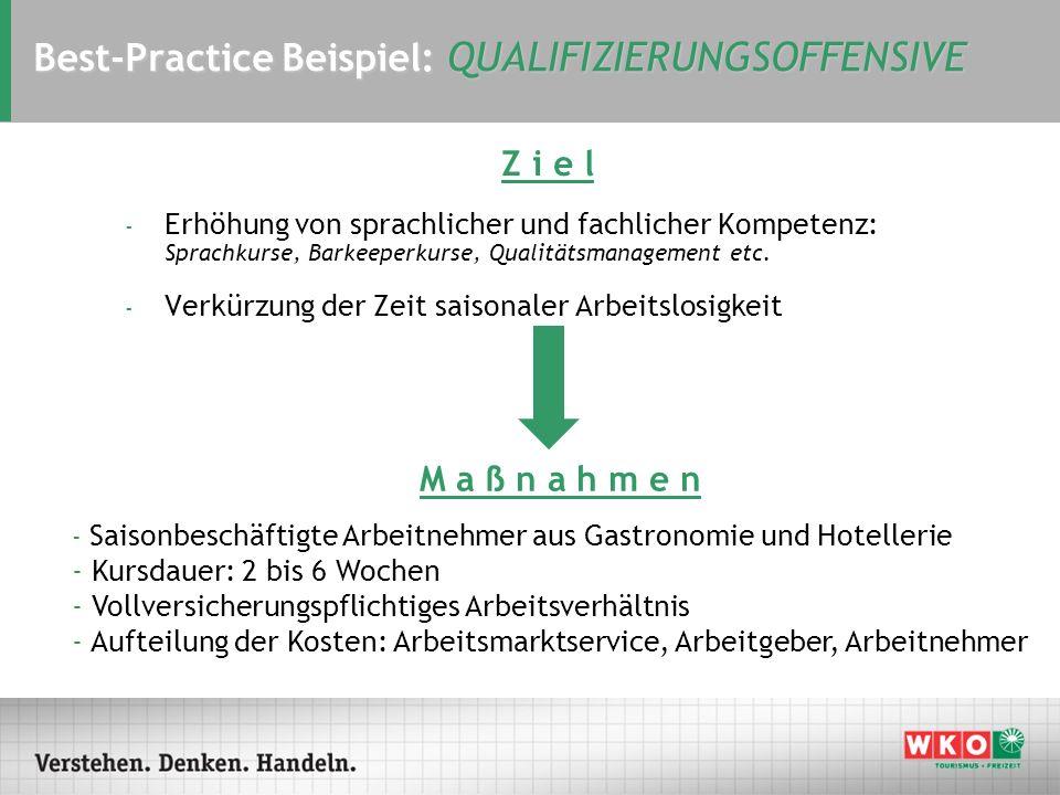 Best-Practice Beispiel: QUALIFIZIERUNGSOFFENSIVE Z i e l - Erhöhung von sprachlicher und fachlicher Kompetenz: Sprachkurse, Barkeeperkurse, Qualitätsm