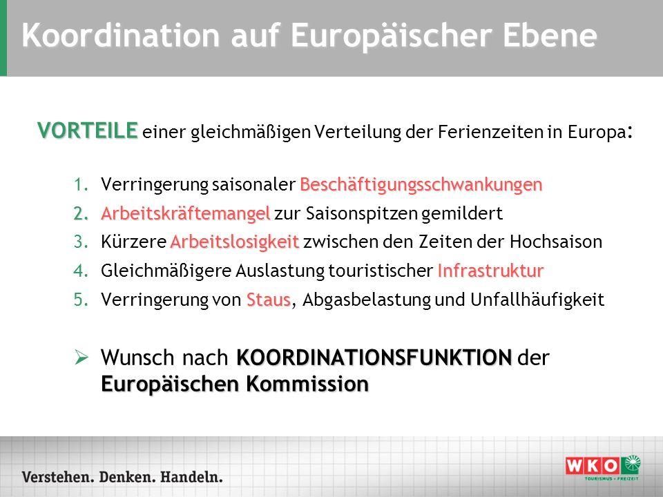 Koordination auf Europäischer Ebene VORTEILE VORTEILE einer gleichmäßigen Verteilung der Ferienzeiten in Europa : Beschäftigungsschwankungen 1.Verring