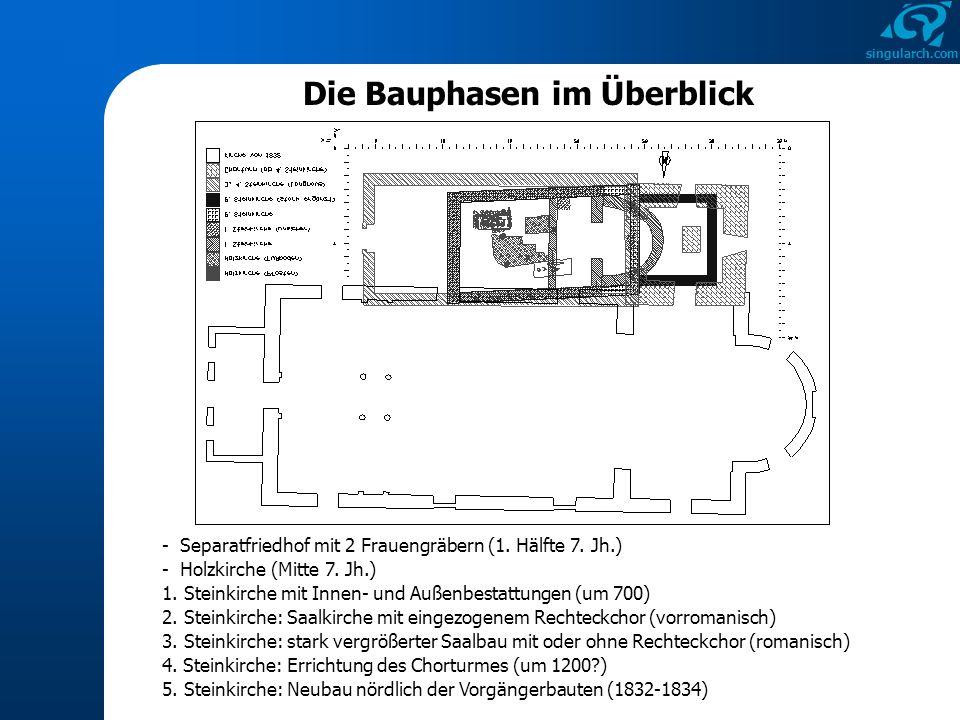 singularch.com Die Bauphasen im Überblick 2. Steinkirche: Saalkirche mit eingezogenem Rechteckchor (vorromanisch) 3. Steinkirche: stark vergrößerter S