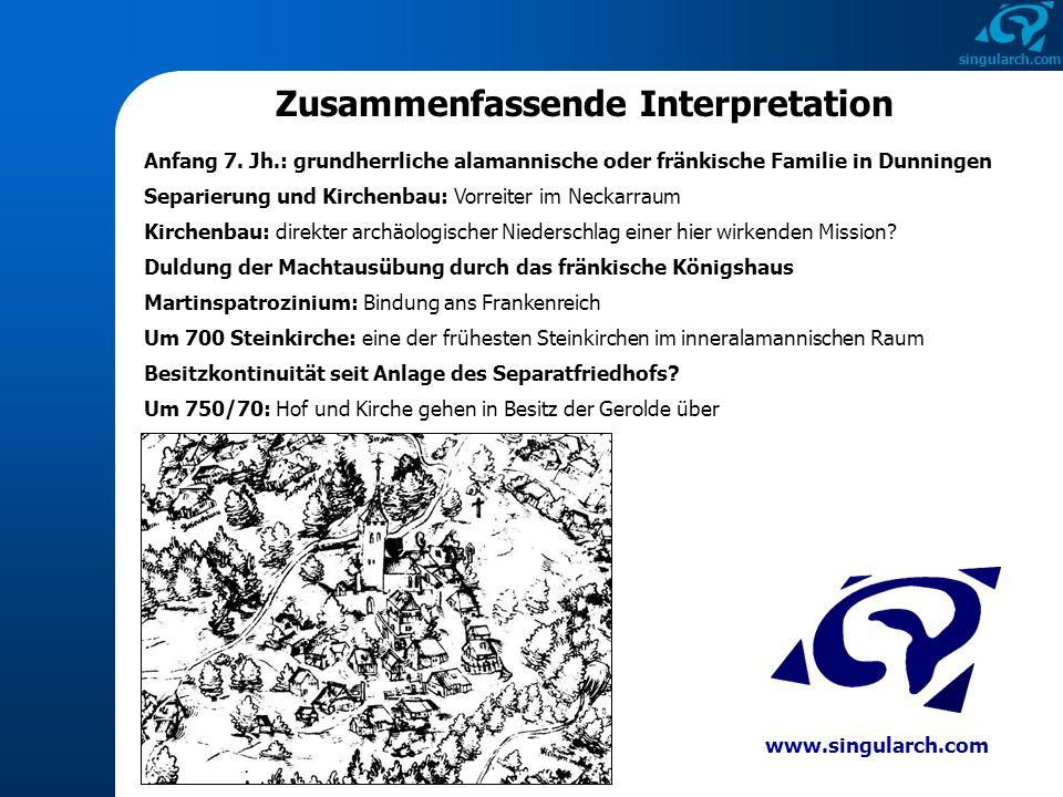 singularch.com Zusammenfassende Interpretation Anfang 7. Jh.: grundherrliche alamannische oder fränkische Familie in Dunningen Separierung und Kirchen