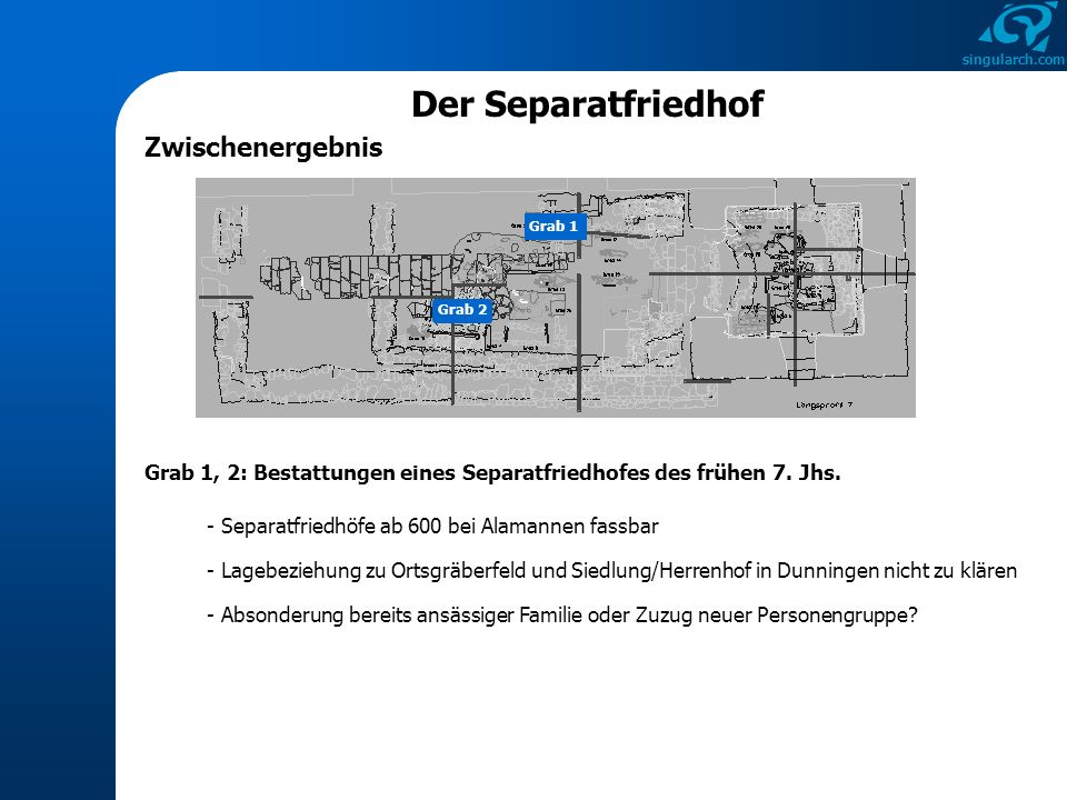 singularch.com Der Separatfriedhof Zwischenergebnis Grab 1, 2: Bestattungen eines Separatfriedhofes des frühen 7. Jhs. - Separatfriedhöfe ab 600 bei A