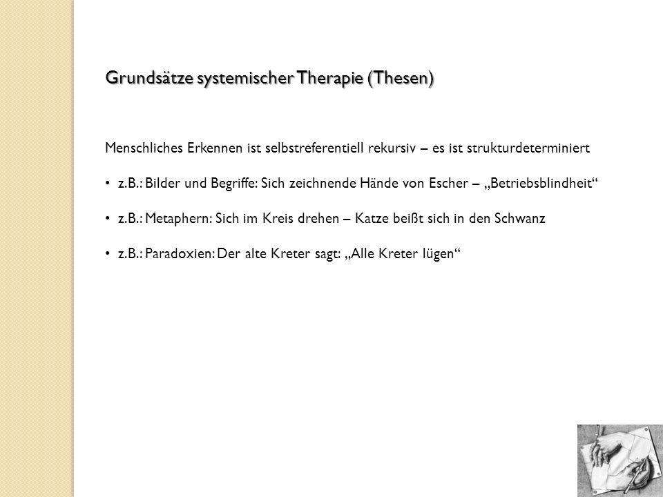 Grundsätze systemischer Therapie (Thesen) Menschliches Erkennen ist selbstreferentiell rekursiv – es ist strukturdeterminiert z.B.: Bilder und Begriff