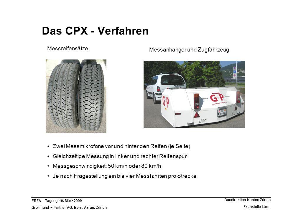 ERFA – Tagung 19. März 2009 Grolimund + Partner AG, Bern, Aarau, Zürich Baudirektion Kanton Zürich Fachstelle Lärm Das CPX - Verfahren Messreifensätze