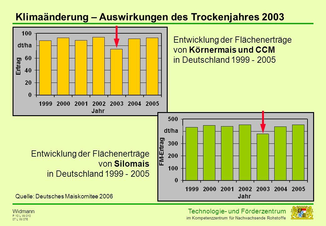 Technolog ie - und För der zent r um im Kompetenzzentrum für Nachwachsende Rohstoffe P 10 L Wi 010 Klimaänderung – Auswirkungen des Trockenjahres 2003
