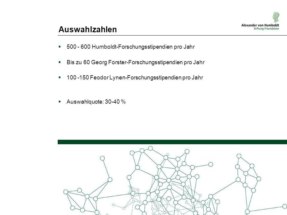 Auswahlzahlen 500 - 600 Humboldt-Forschungsstipendien pro Jahr Bis zu 60 Georg Forster-Forschungsstipendien pro Jahr 100 -150 Feodor Lynen-Forschungss