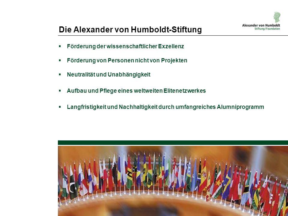 Die Alexander von Humboldt-Stiftung Förderung der wissenschaftlicher Exzellenz Förderung von Personen nicht von Projekten Neutralität und Unabhängigke