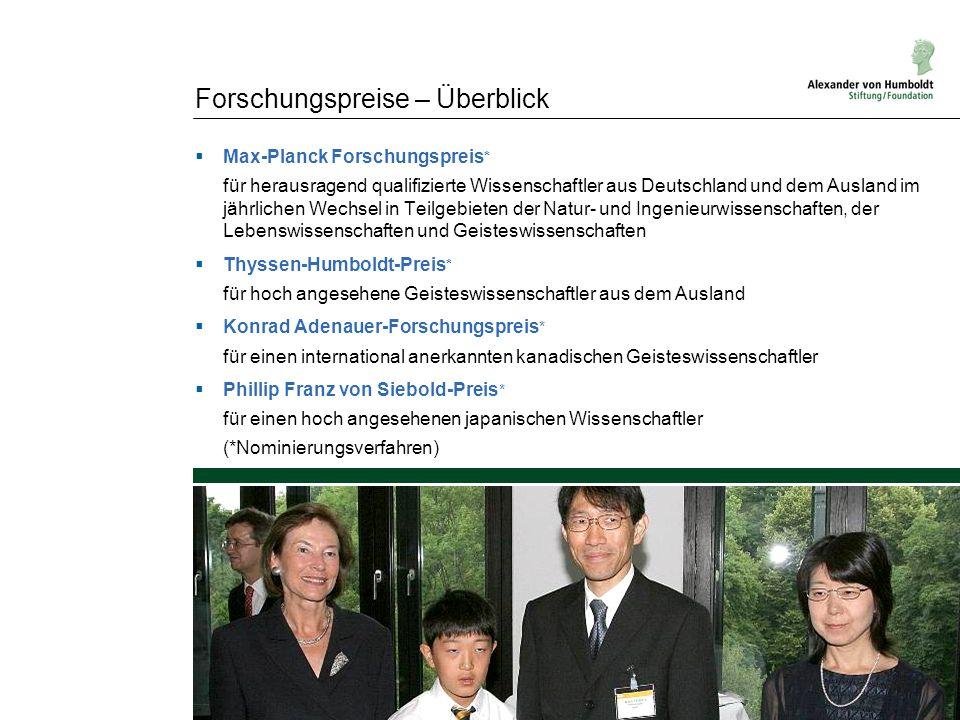 Forschungspreise – Überblick Max-Planck Forschungspreis * für herausragend qualifizierte Wissenschaftler aus Deutschland und dem Ausland im jährlichen