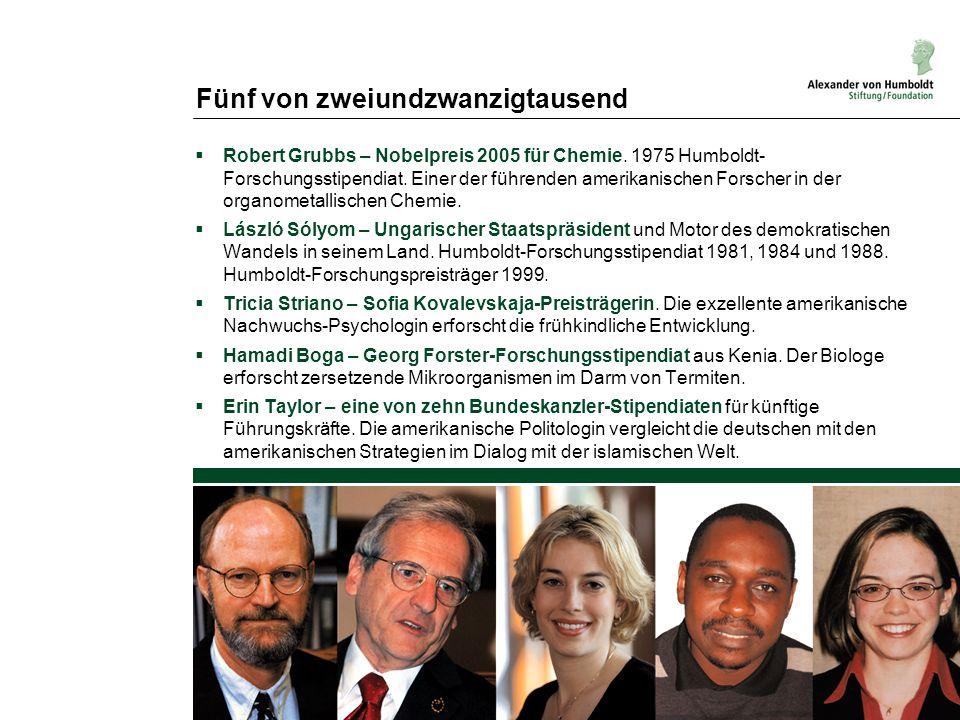 Fünf von zweiundzwanzigtausend Robert Grubbs – Nobelpreis 2005 für Chemie. 1975 Humboldt- Forschungsstipendiat. Einer der führenden amerikanischen For