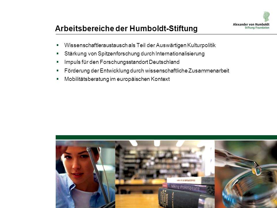 Arbeitsbereiche der Humboldt-Stiftung Wissenschaftleraustausch als Teil der Auswärtigen Kulturpolitik Stärkung von Spitzenforschung durch Internationa