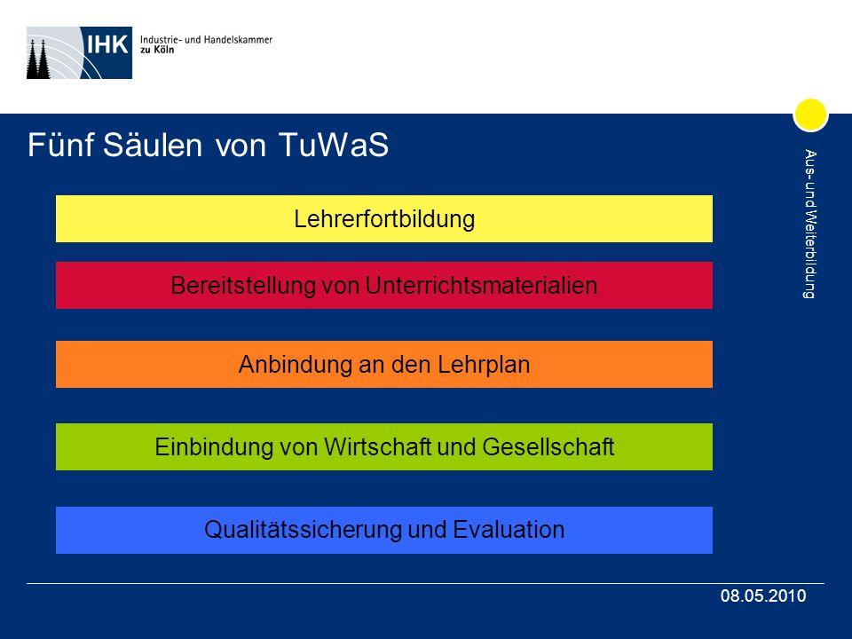Aus- und Weiterbildung 08.05.2010 Fünf Säulen von TuWaS Lehrerfortbildung Bereitstellung von Unterrichtsmaterialien Anbindung an den Lehrplan Einbindung von Wirtschaft und Gesellschaft Qualitätssicherung und Evaluation