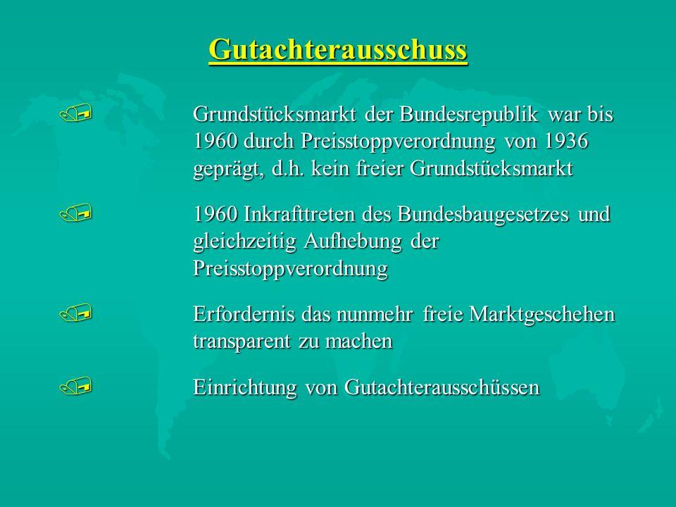 Gutachterausschuss / Grundstücksmarkt der Bundesrepublik war bis 1960 durch Preisstoppverordnung von 1936 geprägt, d.h. kein freier Grundstücksmarkt /
