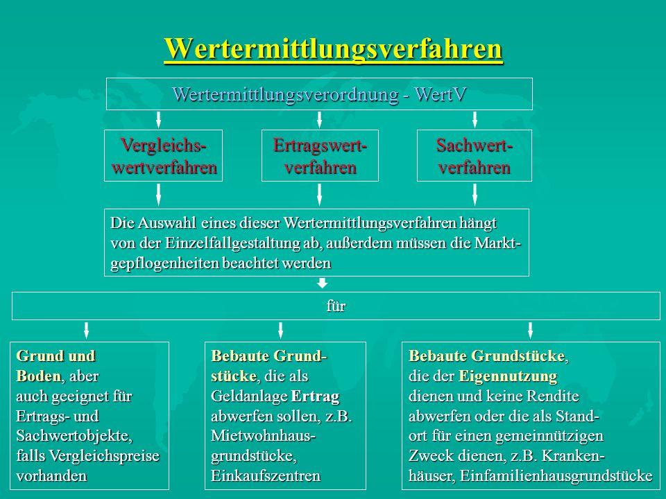 Wertermittlungsverfahren Wertermittlungsverordnung - WertV Vergleichs-wertverfahrenErtragswert-verfahrenSachwert-verfahren Die Auswahl eines dieser We
