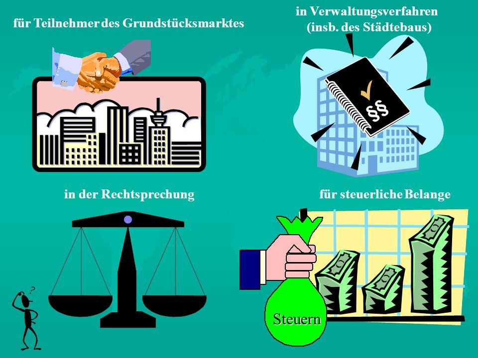 §§ Steuern für Teilnehmer des Grundstücksmarktes in Verwaltungsverfahren (insb. des Städtebaus) in der Rechtsprechungfür steuerliche Belange