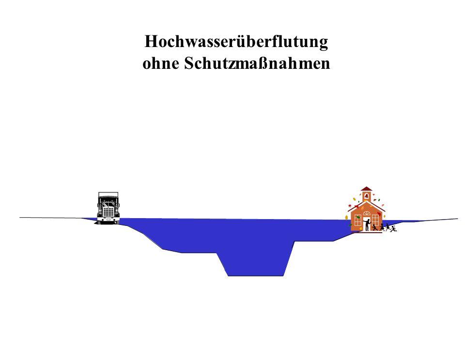 Hochwasserüberflutung mit linearen Schutzmaßnahmen