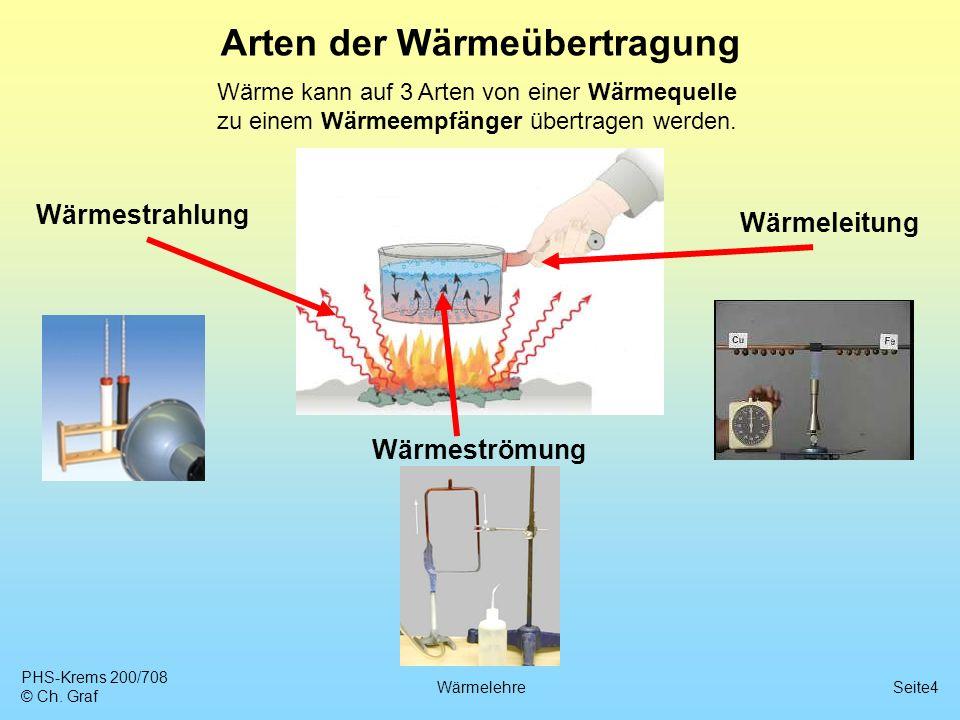 PHS-Krems 200/708 © Ch. Graf WärmelehreSeite4 Arten der Wärmeübertragung Wärme kann auf 3 Arten von einer Wärmequelle zu einem Wärmeempfänger übertrag