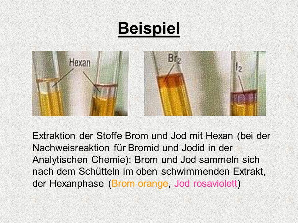 Beispiel Extraktion der Stoffe Brom und Jod mit Hexan (bei der Nachweisreaktion für Bromid und Jodid in der Analytischen Chemie): Brom und Jod sammeln