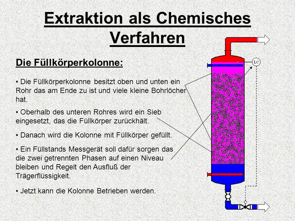Extraktion als Chemisches Verfahren Das zu extrahierende Flüssigkeitsgemisch (Extraktionsgut) Lösemittel Diffusion (Vermischung; das Lösemittel wandert durch das Extraktionsgut hindurch) Extraktlösung (Lösemittel mit Extrakt Beladen) Trägerflüssigkeit (von der Last des Extraktes befreit; Ausgelaugt) Hier geschieht ein Wunder