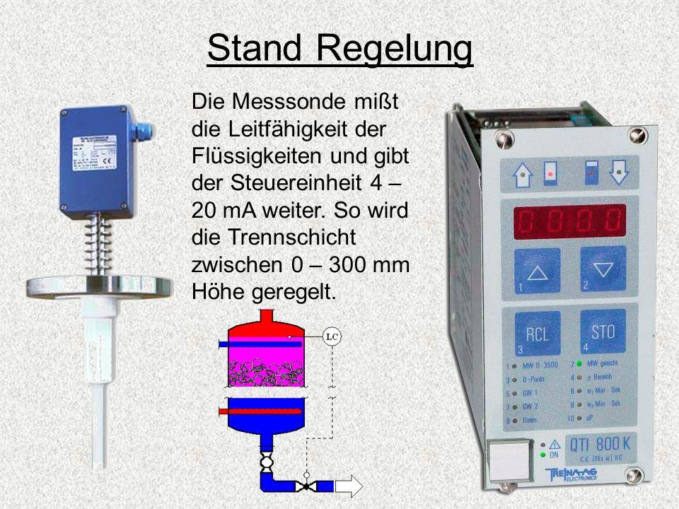 Stand Regelung Die Messsonde mißt die Leitfähigkeit der Flüssigkeiten und gibt der Steuereinheit 4 – 20 mA weiter. So wird die Trennschicht zwischen 0