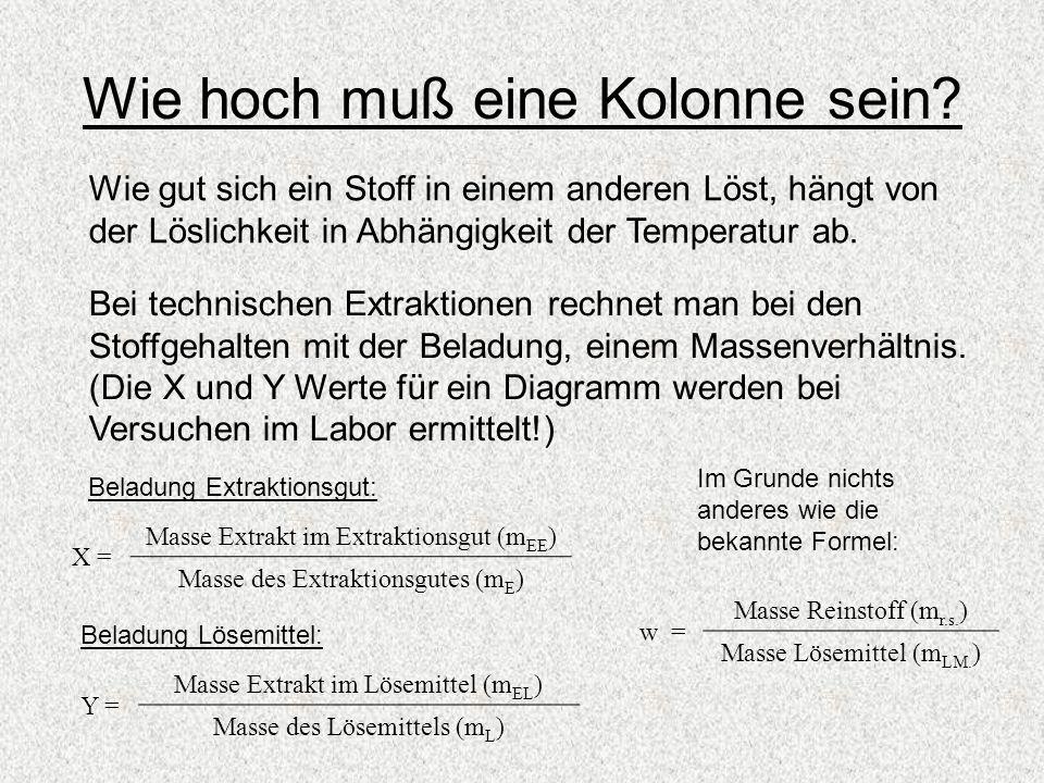 Beispielaufgabe Aufgabe aus dem Buch Technische Mathematik für Chemieberufe Seite 286 unten.