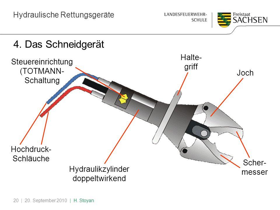 Hydraulische Rettungsgeräte | 20. September 2010 | H. Stoyan20 4. Das Schneidgerät Halte- griff Joch Scher- messer Hydraulikzylinder doppeltwirkend St