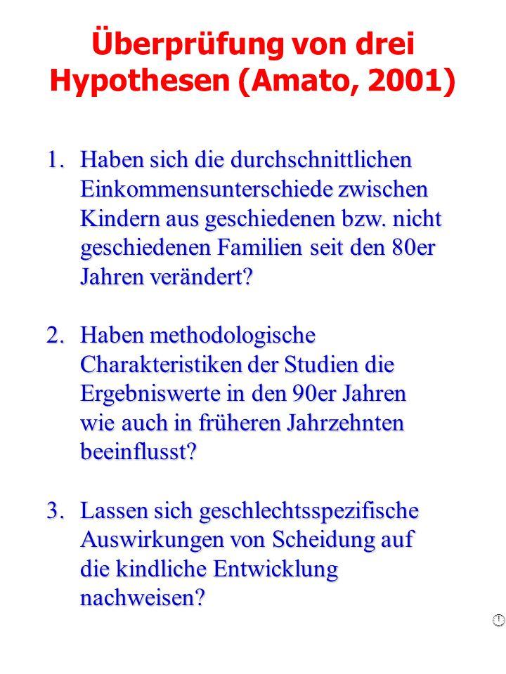 Überprüfung von drei Hypothesen (Amato, 2001) 1.Haben sich die durchschnittlichen Einkommensunterschiede zwischen Kindern aus geschiedenen bzw. nicht