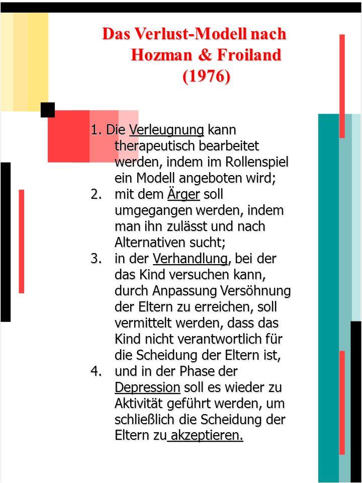 Das Verlust-Modell nach Hozman & Froiland (1976) 1. Die Verleugnung kann therapeutisch bearbeitet werden, indem im Rollenspiel ein Modell angeboten wi