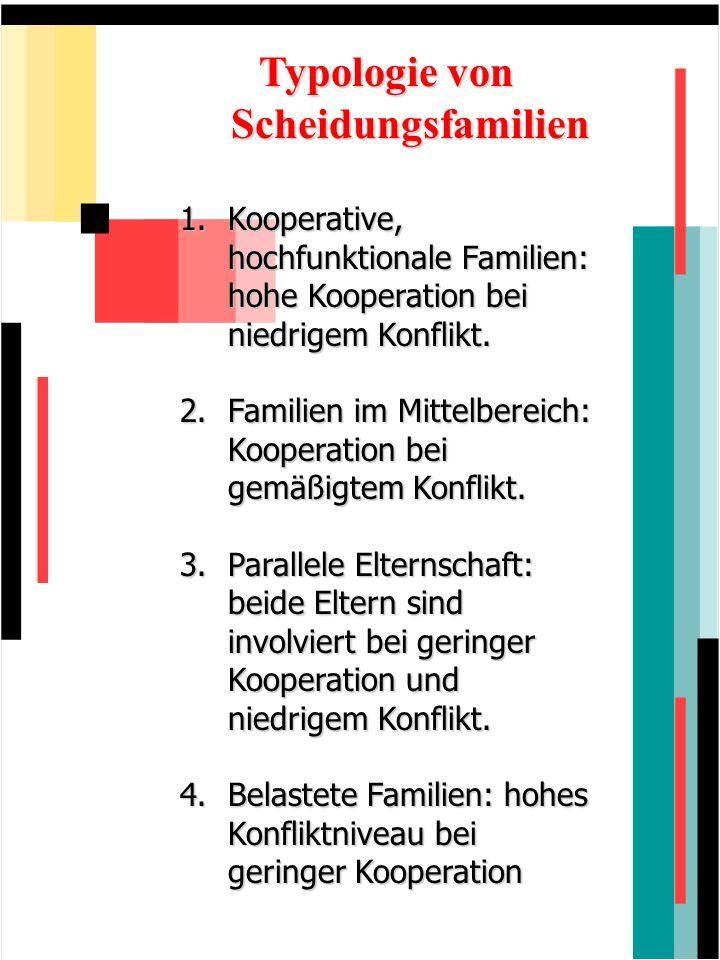 Typologie von Scheidungsfamilien 1.Kooperative, hochfunktionale Familien: hohe Kooperation bei niedrigem Konflikt. 2.Familien im Mittelbereich: Kooper