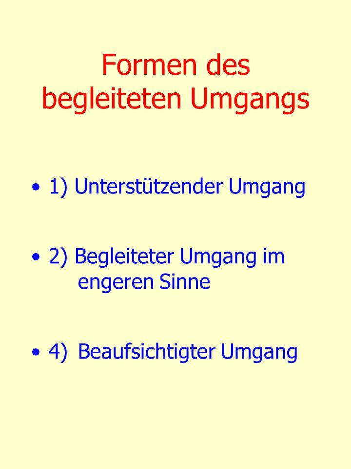 Formen des begleiteten Umgangs 1) Unterstützender Umgang 2) Begleiteter Umgang im engeren Sinne 4)Beaufsichtigter Umgang