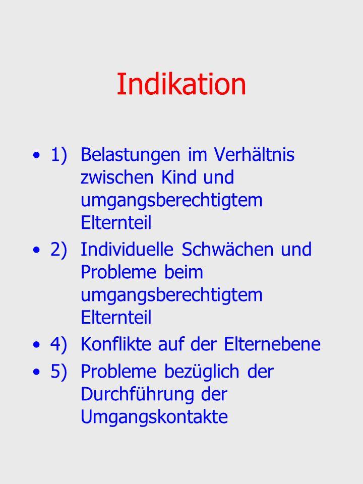 Indikation 1)Belastungen im Verhältnis zwischen Kind und umgangsberechtigtem Elternteil 2)Individuelle Schwächen und Probleme beim umgangsberechtigtem