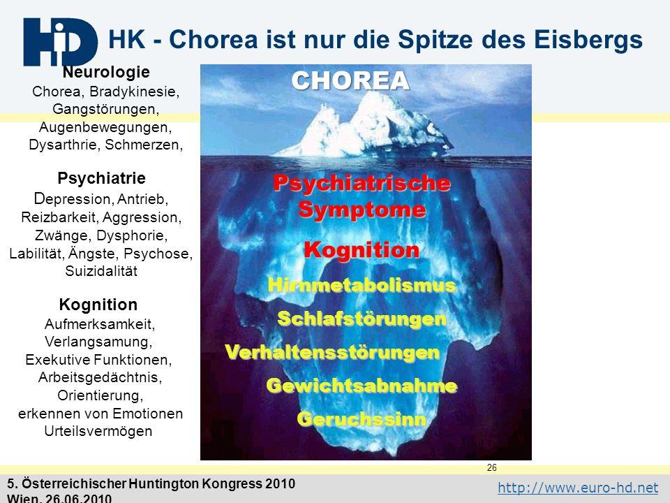 http://www.euro-hd.net 5. Österreichischer Huntington Kongress 2010 Wien, 26.06.2010 26 Psychiatrische Symptome KognitionHirnmetabolismusSchlafstörung