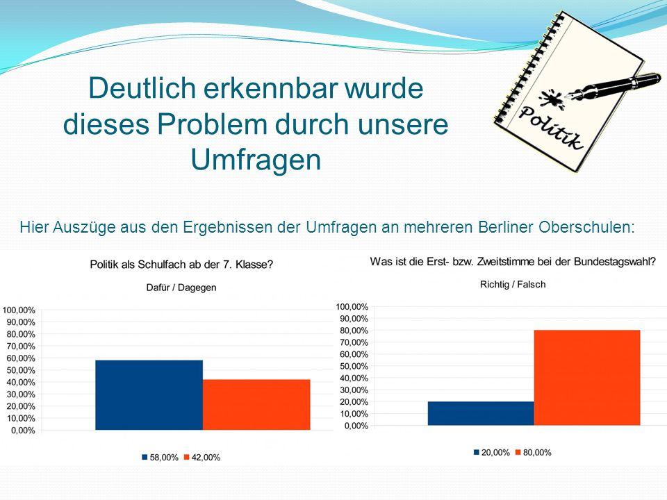 Deutlich erkennbar wurde dieses Problem durch unsere Umfragen Hier Auszüge aus den Ergebnissen der Umfragen an mehreren Berliner Oberschulen:
